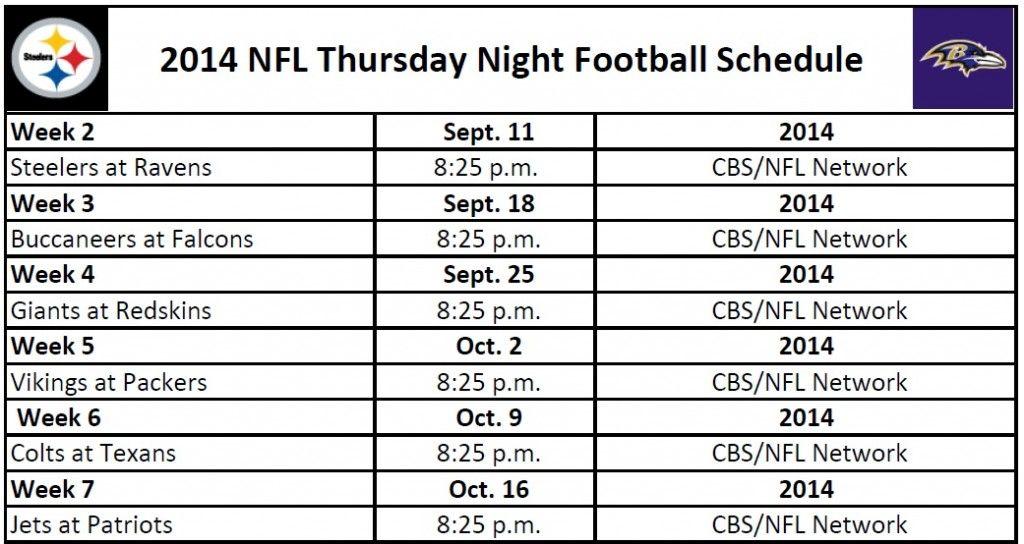 2014 Nfl Thursday Night Football Schedule Nfl Thursday Night Football Thursday Night Football Thursday Night Football Schedule