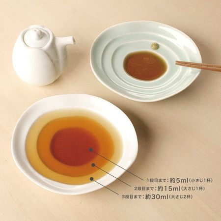 miyama., Haas : miyama. Haas / ハース しょう油さし(受皿付) | Sumally