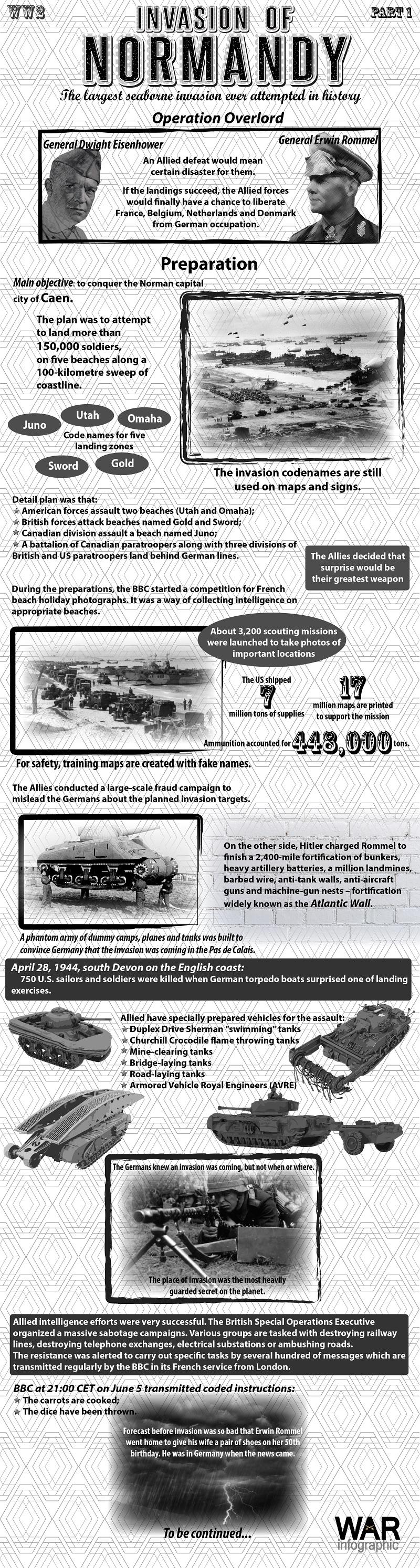 Pin On War Infographic [ 2987 x 800 Pixel ]