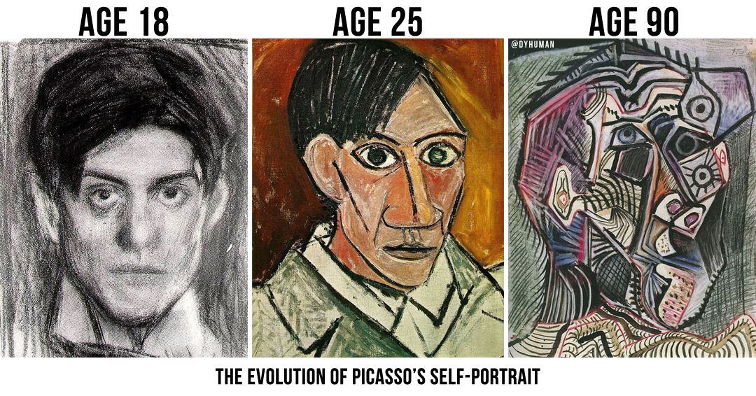 The evolution of Picasso's style - post | Picasso self portrait, Picasso  style, Picasso portraits
