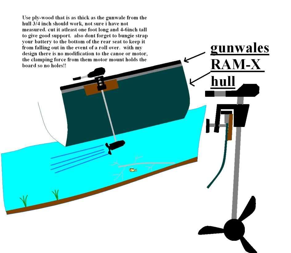 Canoe With Trolling Motor Mount Trolling Motor Plug Wiring Diagram ...