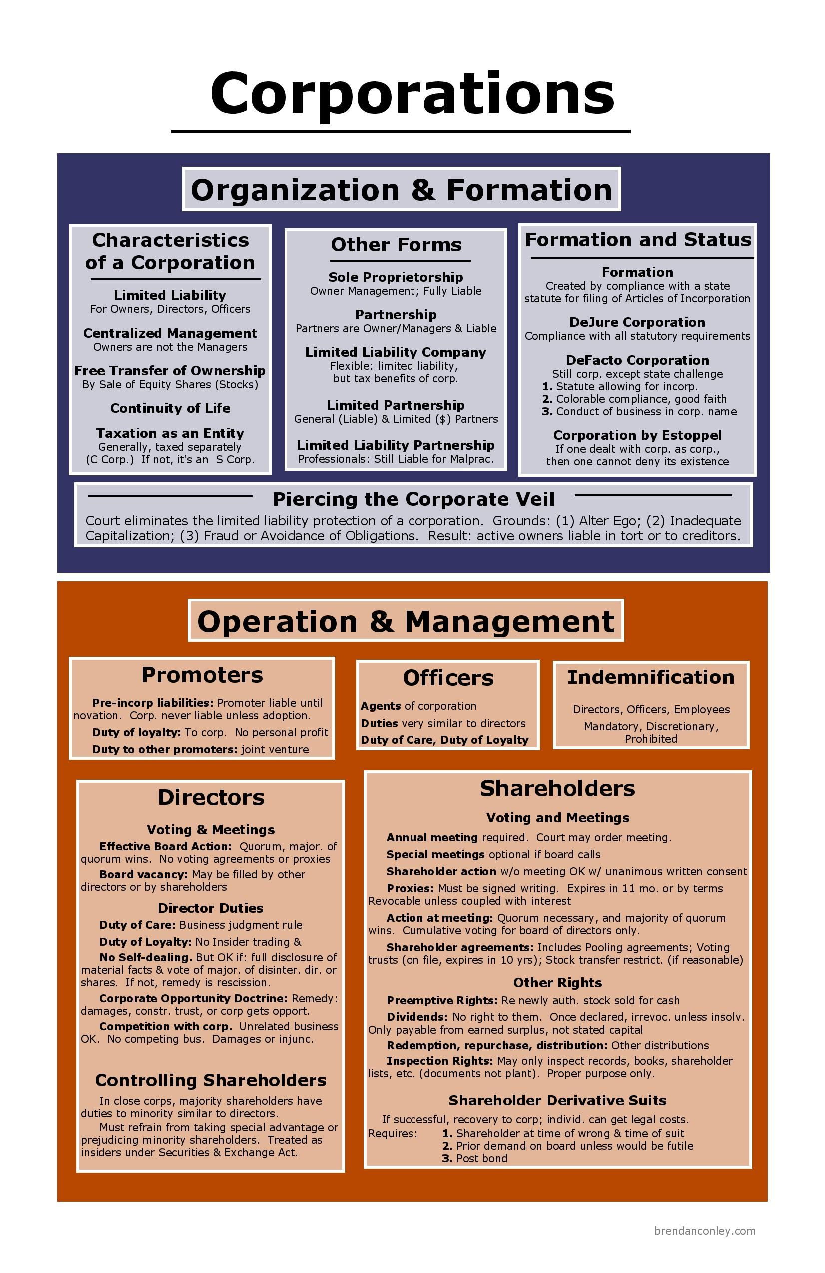 school organization and management pdf