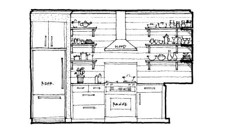 just a quick post with some interior elevation sketches for our kitchen looking at these again should give me some good inspiration to plow ahead with the - Simple Kitchen Elevation