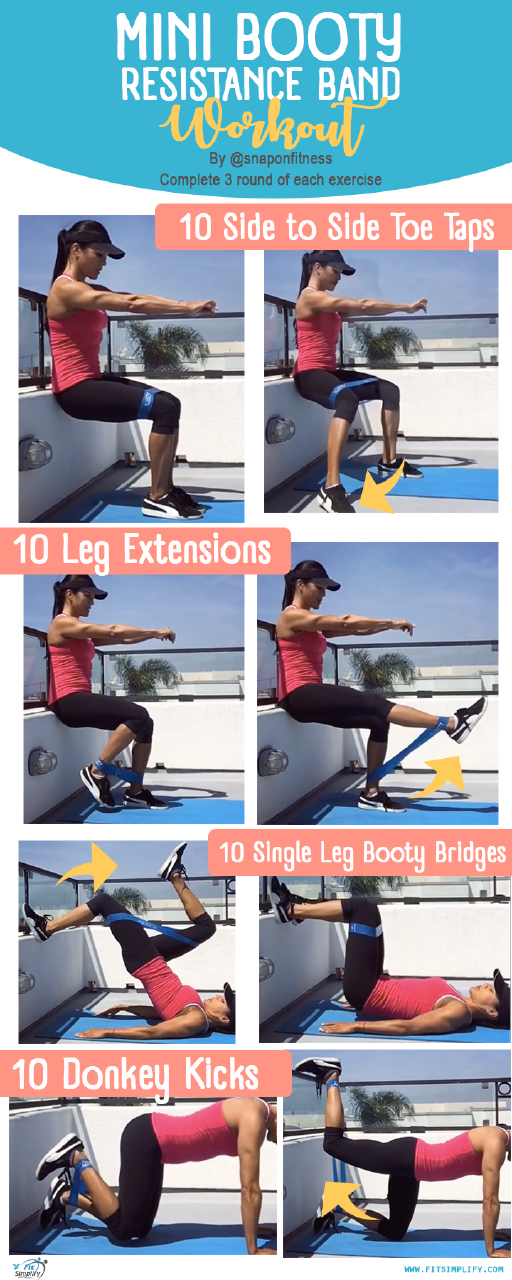 2b6630a36add FitSimplify - How to use resistance bands in this workout ...