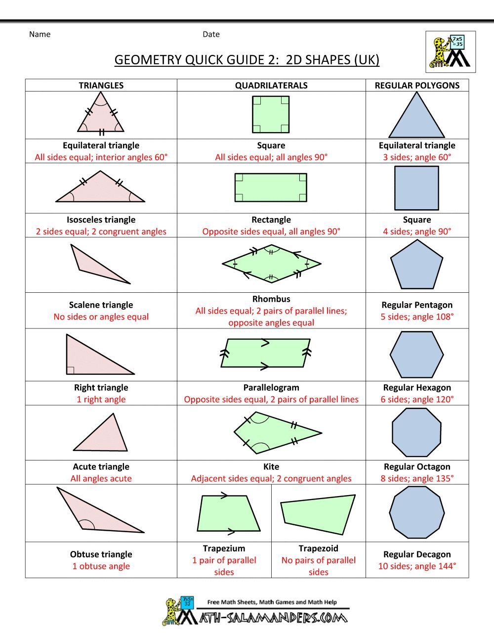 pin by doodledougdesign on geometry simple and pure daily math cheat sheet geometry formulas. Black Bedroom Furniture Sets. Home Design Ideas