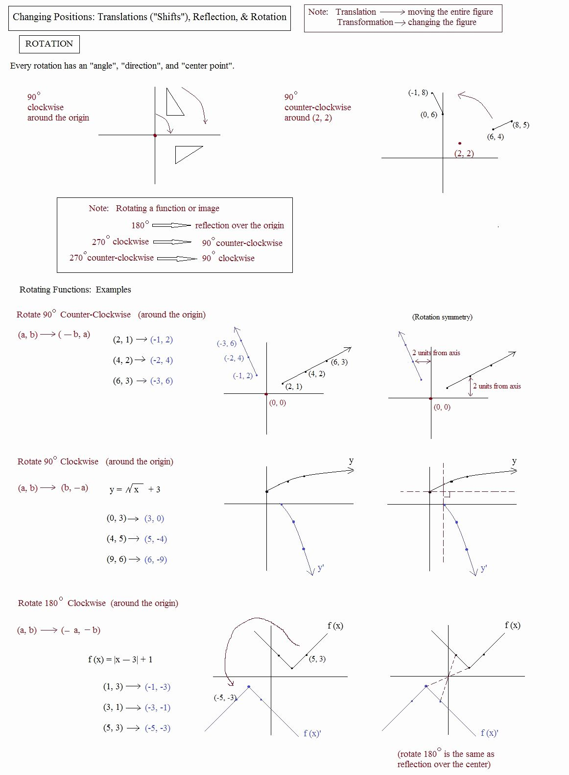 Sequence Of Transformations Worksheet Elegant Worksheet