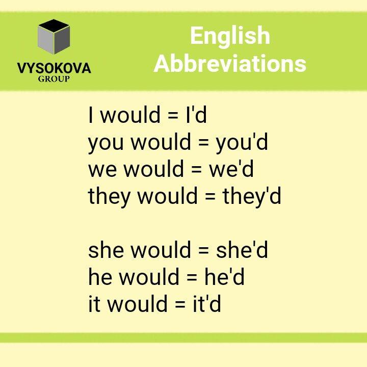 English Learningenglish Language Grammar Lingua Inglese Inglese Scuola