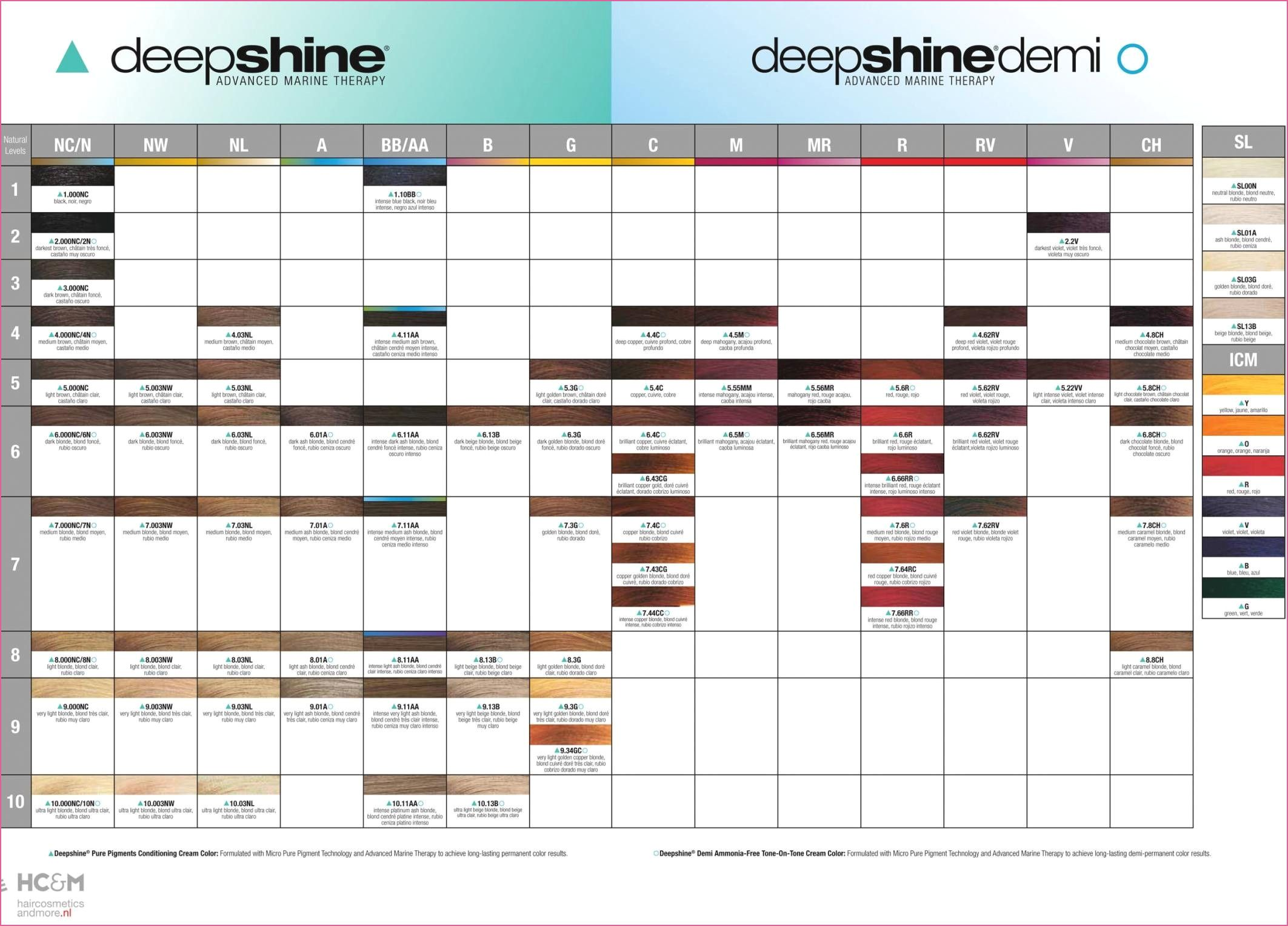 Matrix Colorinsider Color Chart Hair Color Chart Paul Mitchell Paul Mitchell Hair Products