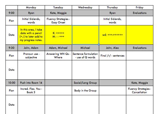 Speech planning template