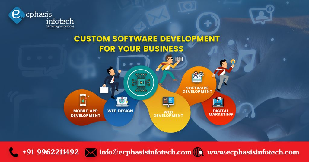 Web Designing Company In Chennai Ecommerce Website Development Web Development Company Web Marketing