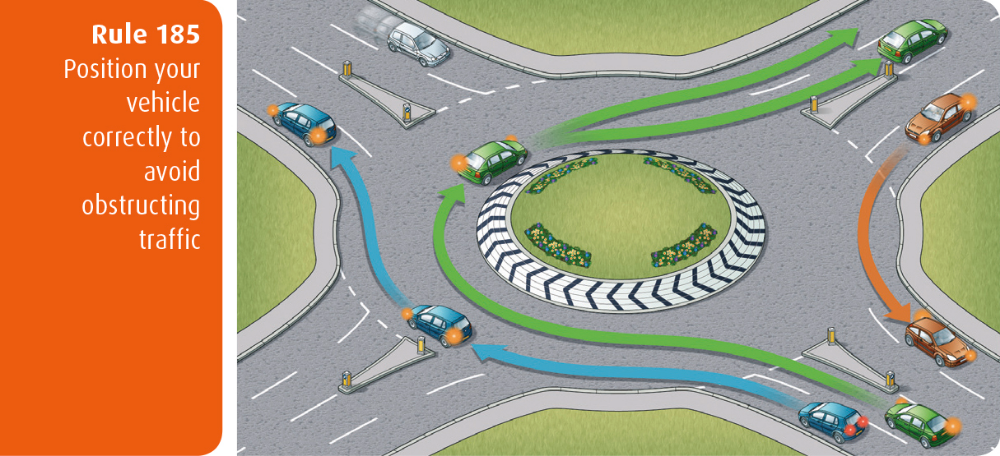 ROUNDABOUT Пошук Google Coding, Road markings