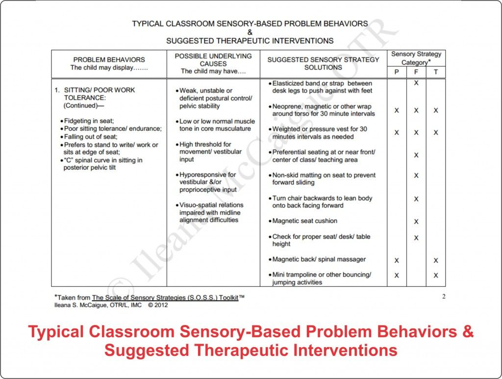 Typical Classroom Sensory-Based Problem Behaviors & Suggested ...
