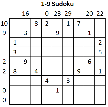 1 9 Sudoku Daily Sudoku League 5 Sudoku Dot Worksheets Short Vowel Worksheets