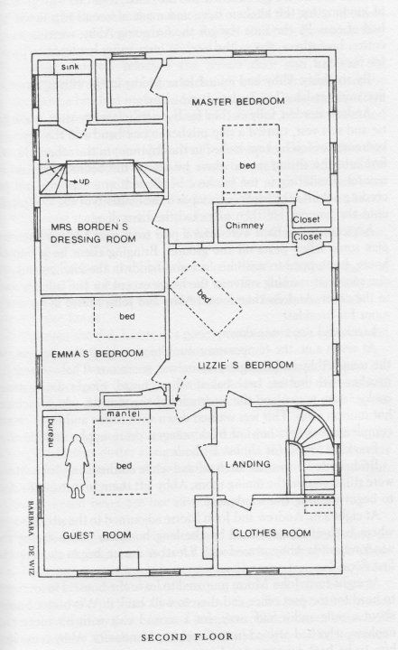 Image result for lizzie borden second floor house map