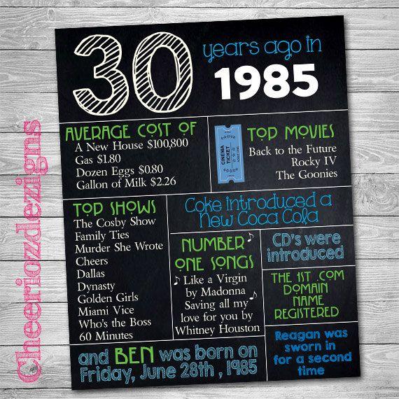 30th Birthday Chalkboard- 30th Birthday Gift - Custom, Digital File-  Milestone Birthday Poster