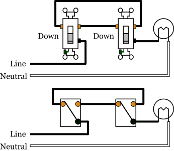 Wiring Diagram For 3 Way Light Switch Http Bookingritzcarlton Info Wiring Diagram For Light Switch Wiring Electrical Wiring Diagram Basic Electrical Wiring
