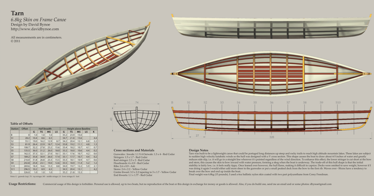 Tarn Lightweight Canoe Plans Canoe Plans Wooden Boat Plans