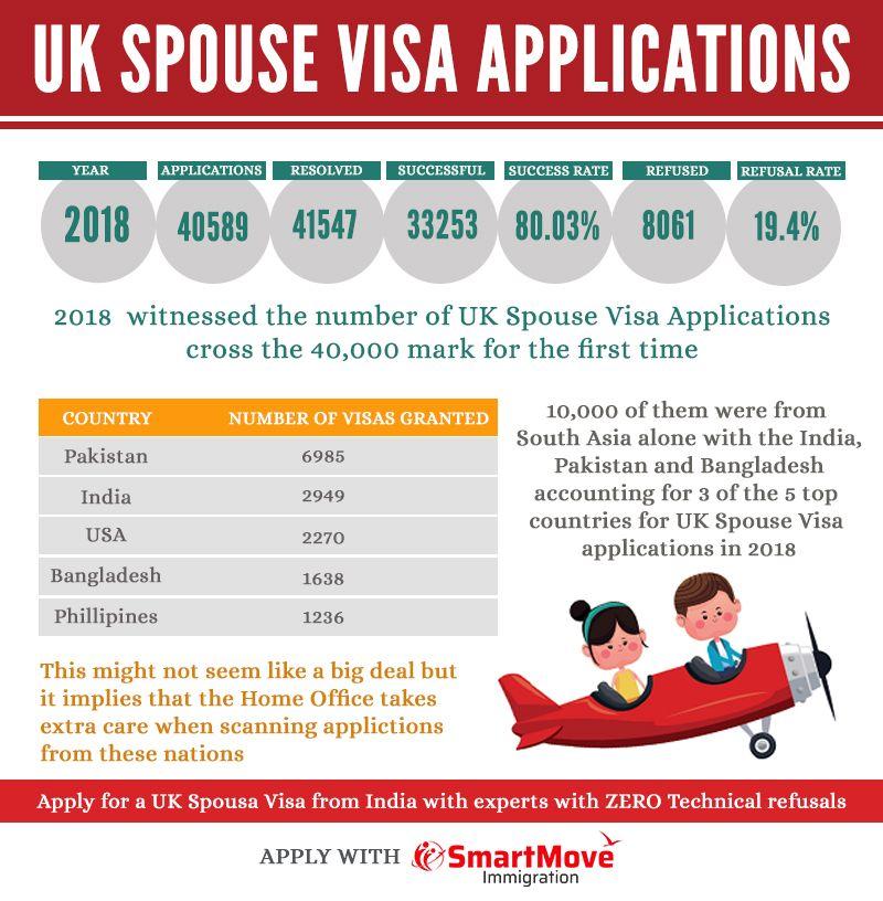2ca132c344e07b2bff9bff47a14c5ff5 - Uk Visa Online Application From Pakistan