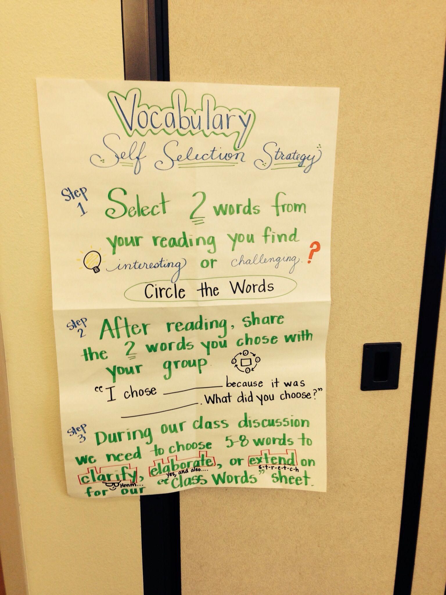 Vocabulary Self Selection Vss Strategy Anchor Chart