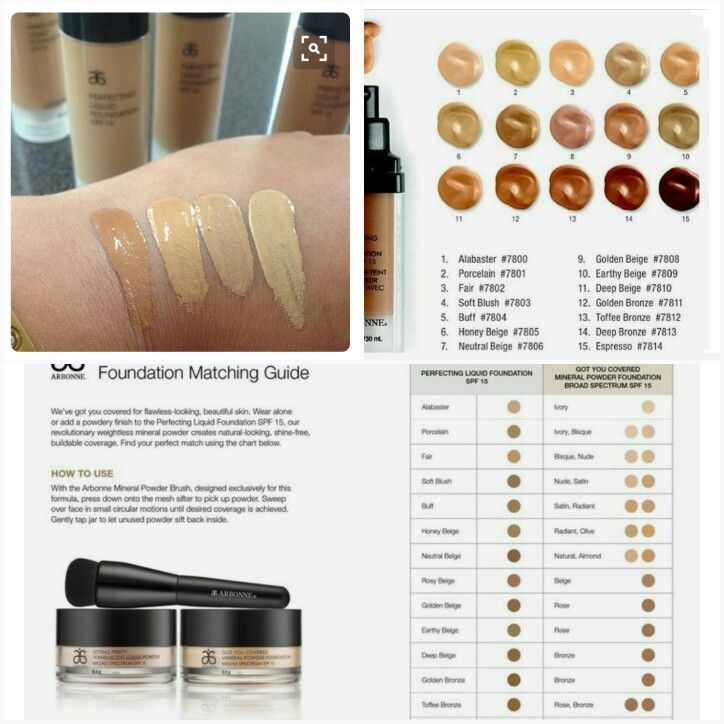How To Glow: Drugstore nude lipsticks swatches: Maybelline