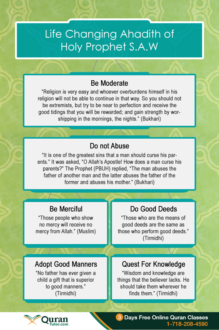 How To Start A Science Essay Alquran And Assunnah As The Main Sources Of Islam Essay Essay On Health Care Reform also English Essay Book Alquran And Assunnah As The Main Sources Of Islam Essay Research  Starting A Business Essay