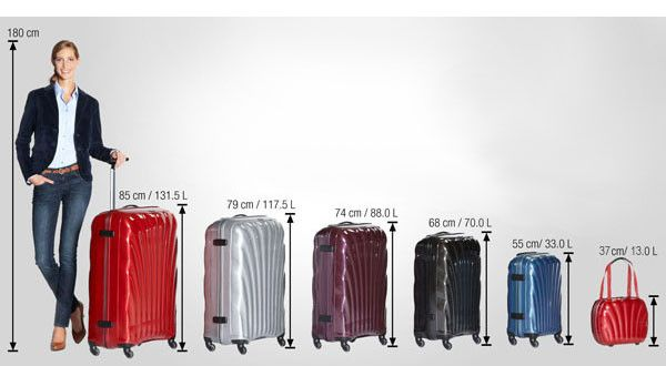 Overview of luggage sizes | Tips & Tricks