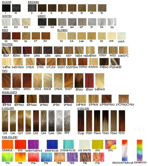 Ion Color Chart Google Search