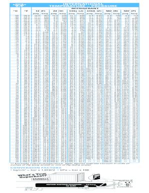 Hvac Pt Chart In 2020 Hvac Chart Temperature Chart