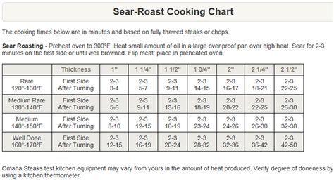 Sear Roast Cooking Chart Omaha Steaks Steaks Pinterest