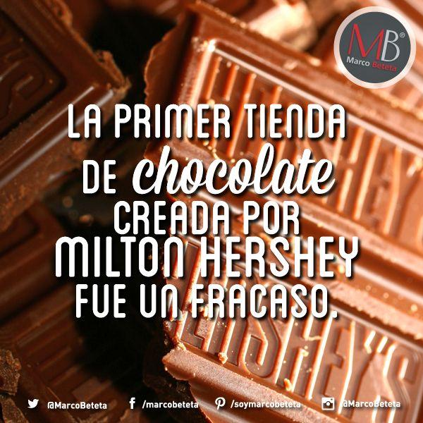 Dato sobre el chocolate.