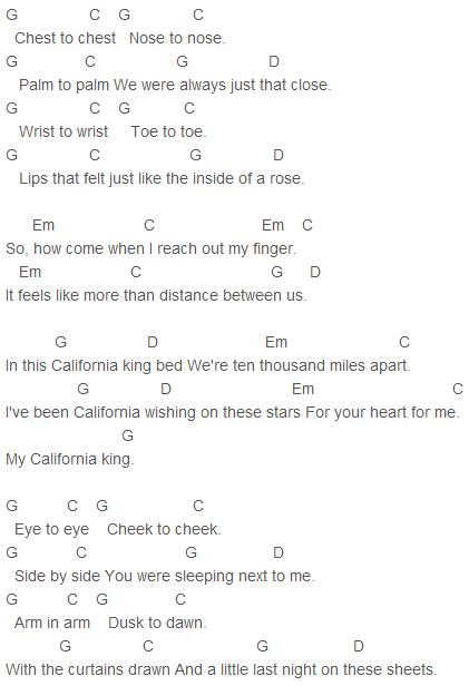 Rihanna California King Bed Chords Guitar Chords Pinterest