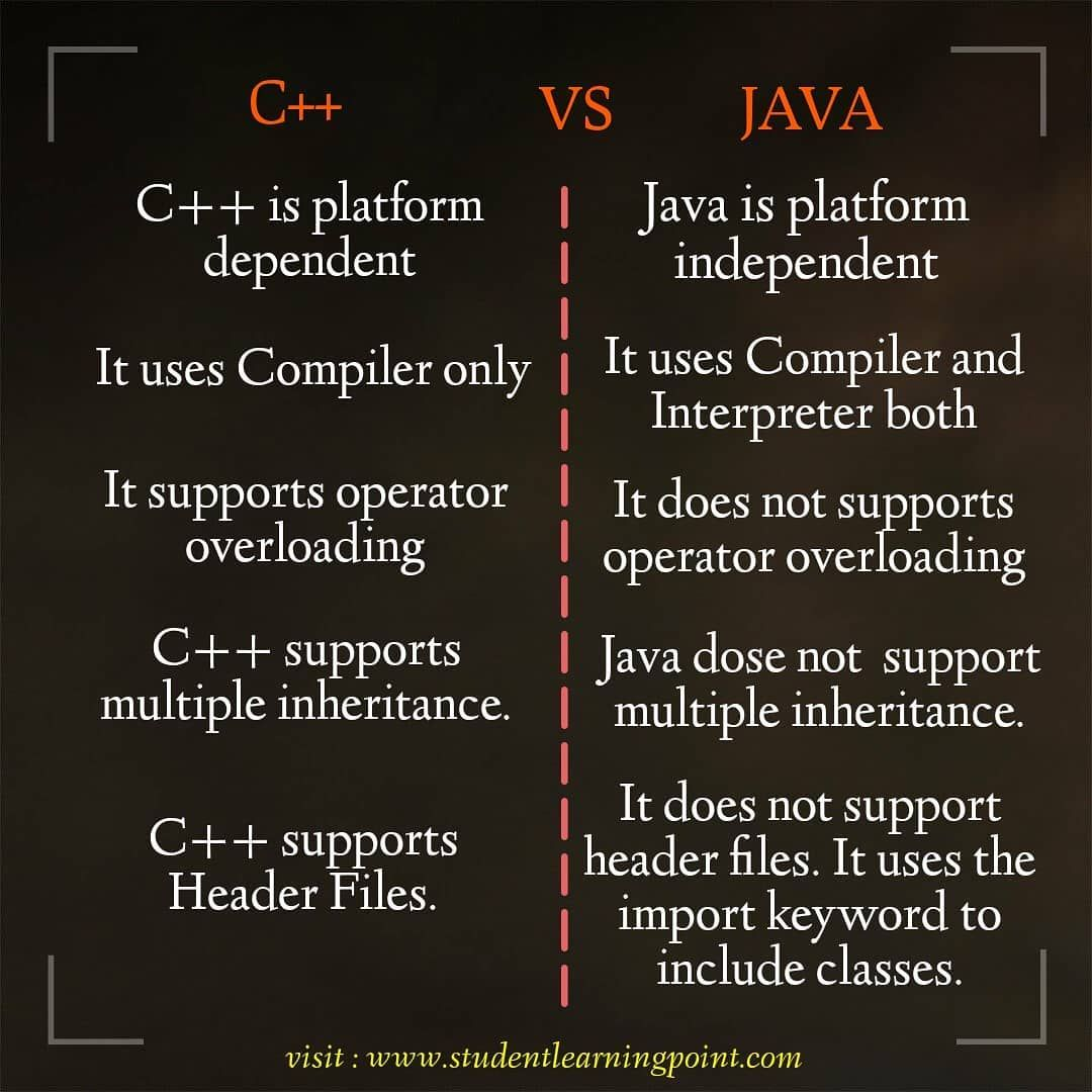 C++ VS JAVA  Also visit | Educational | Student learning, Computer