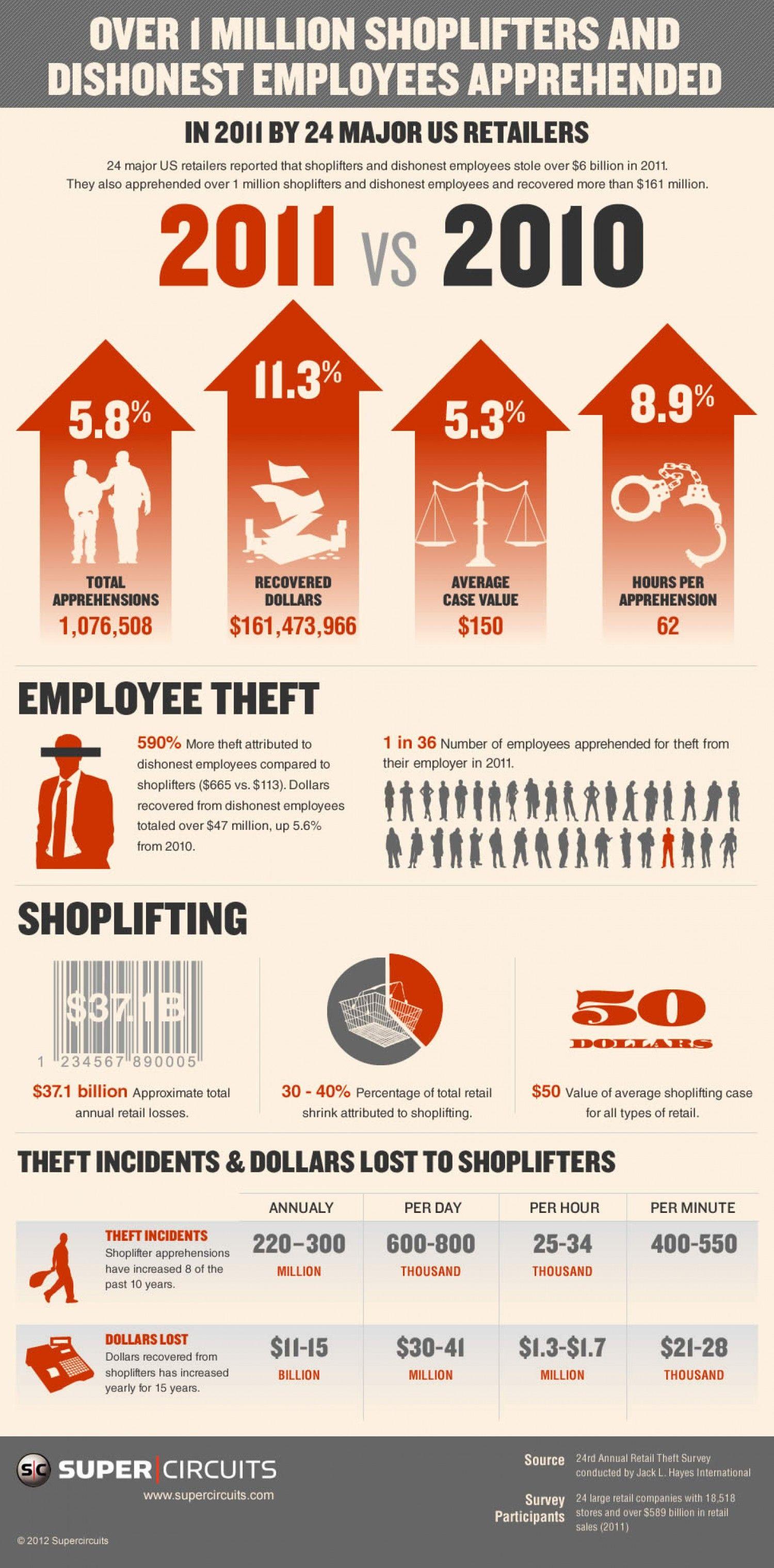 Thief in law: value, status 82