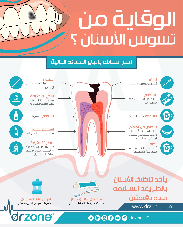الوقاية من تسوس الأسنان Buy Business Cards Eads Buy Business