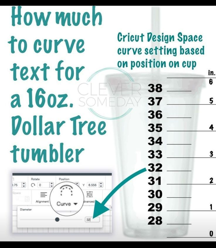How much to curve text for a tumbler cricut projects