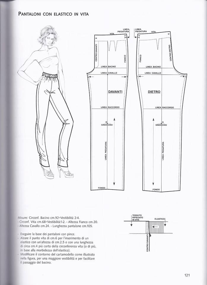 Pin by Hana Mellordy on SEWING PATTERN/DRAFT | Pinterest | Sewing ...