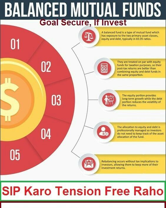 Pin By Baihtar Investments On Balance Mutual Fund