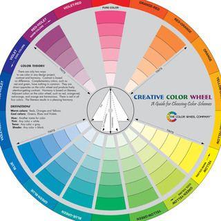 Creative Color Wheel Colour Pinterest Creative Colour Color