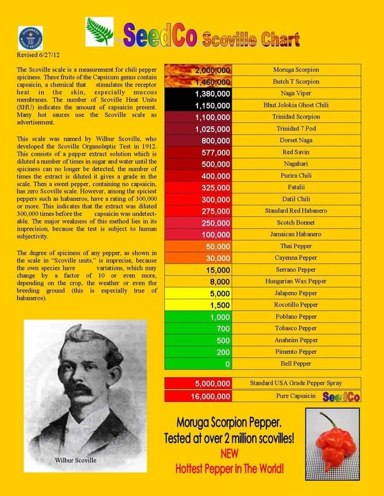 scoville chart SeedCo Extreme Hot Pepper Seed SeedCo Scoville