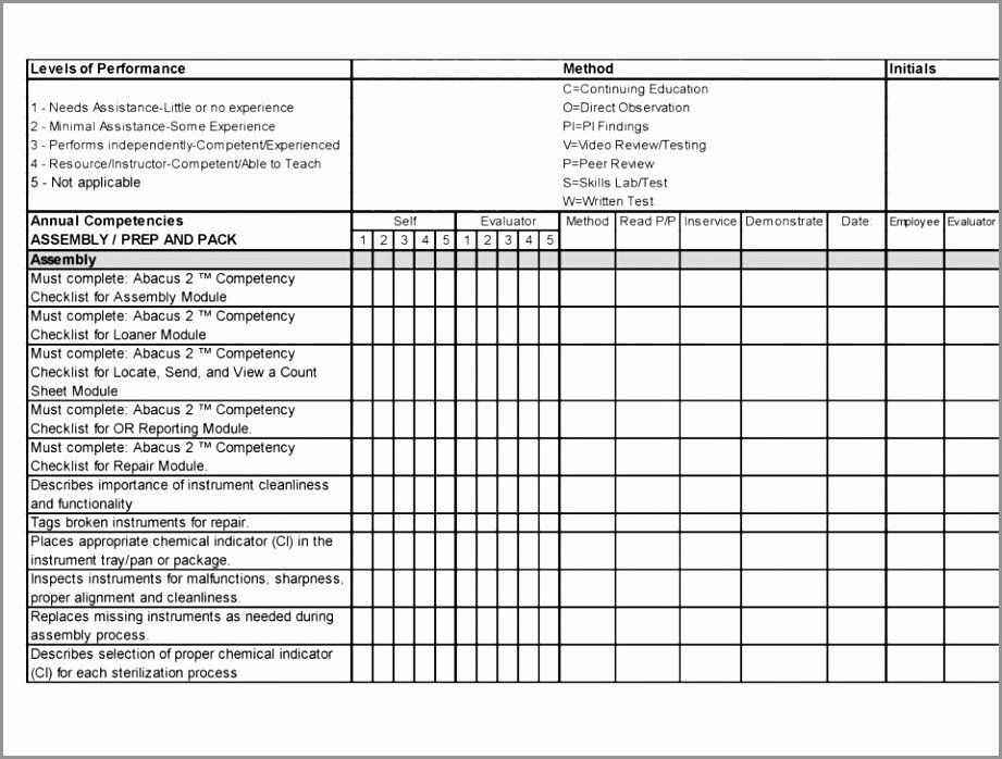 Employee Skills assessment Template in 2020 Mission