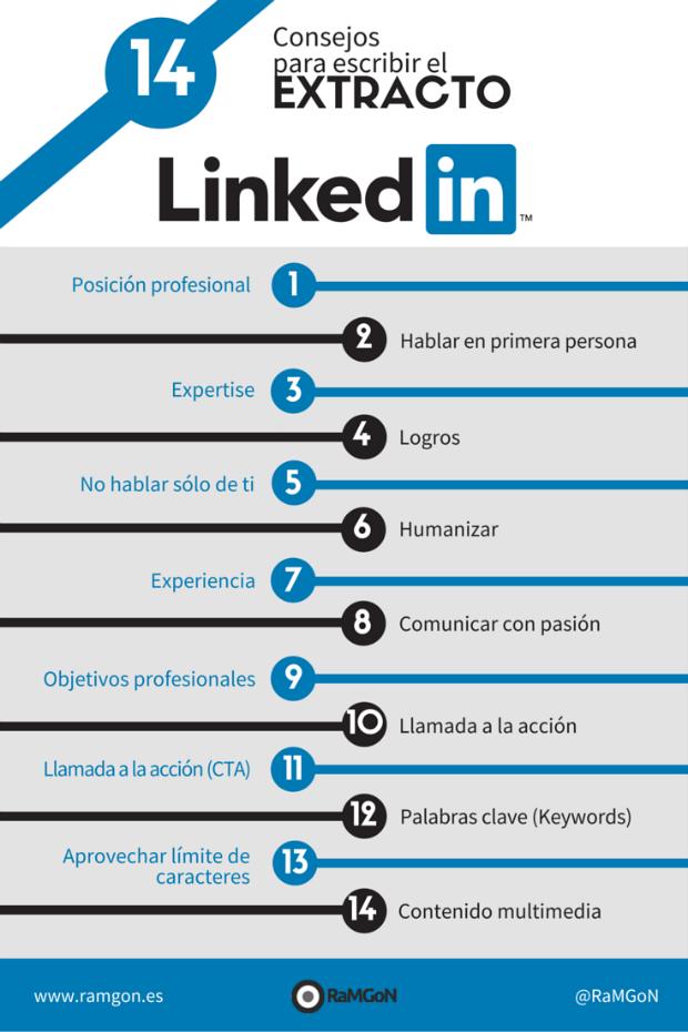 14 Consejos para escribir el extracto de Linkedin | Consejos ...