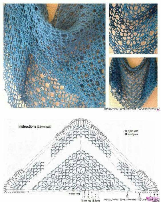 Pin de Tracy Jelinek en Crochet projects | Pinterest | Chal, Chal de ...