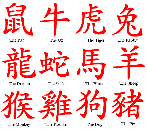 What are the Chinese zodiac animal signs?