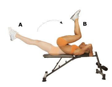 Reverse crunches pictures