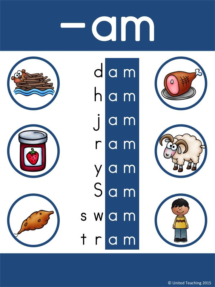FREE *** Short a Word Family Posters >> This is the -am word ...