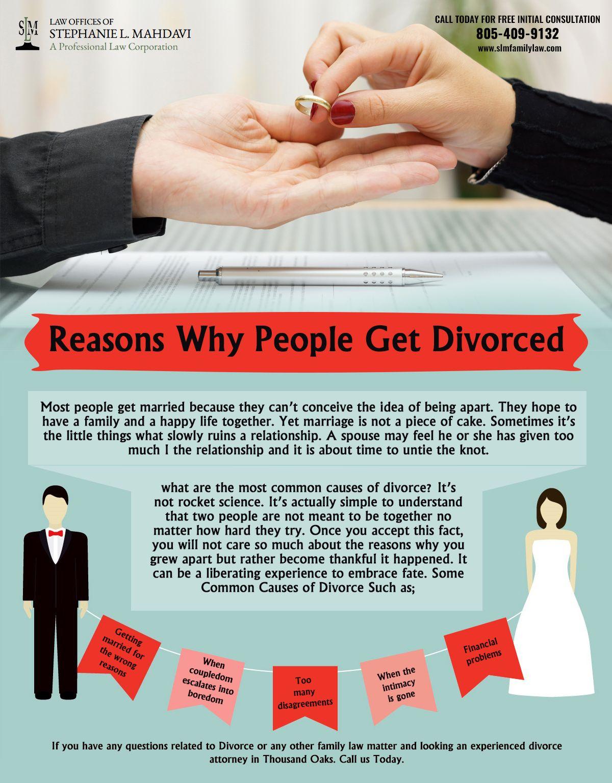 Pin on Divorce Attorney