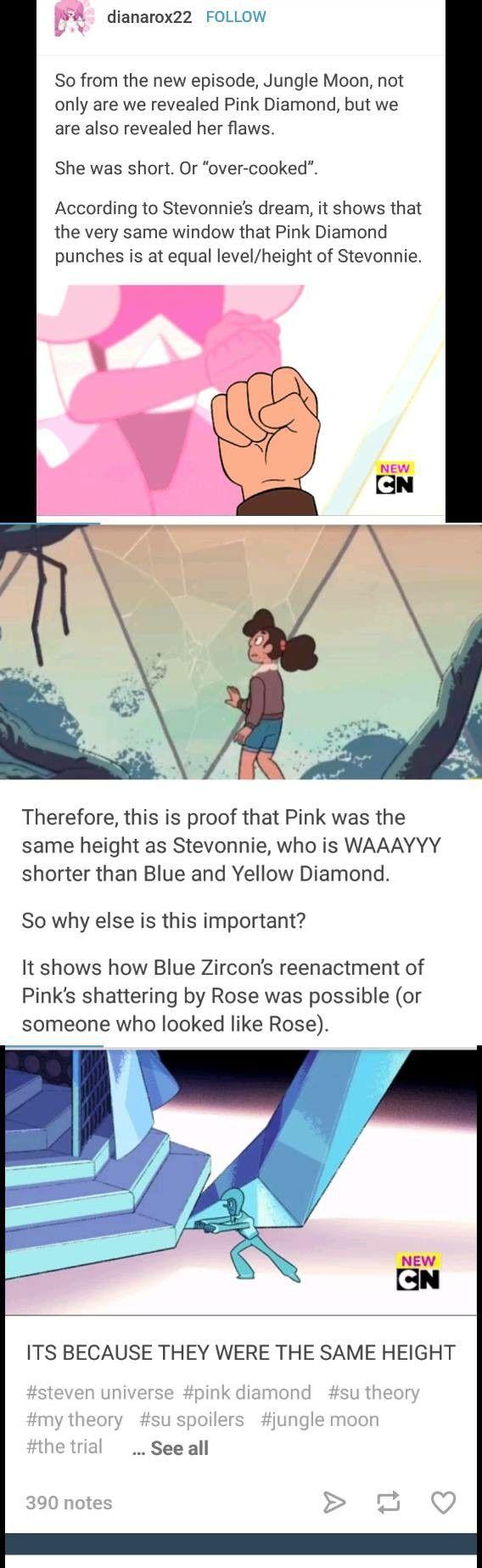 pink diamond theory fandoms