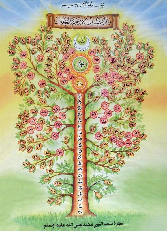 Arbre Genealogique L Esprit De Famille Le Blog De Clairedelune Profeten Muhammed Islamisk Konst