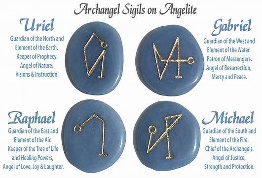 Resultado de imagen de Angelic Michael Symbol Archangel Raphael