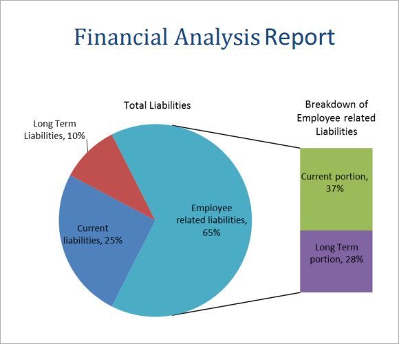 Analysis Report Format Fascinating 10 Analysis Report Templates  Free Printable Word & Pdf .